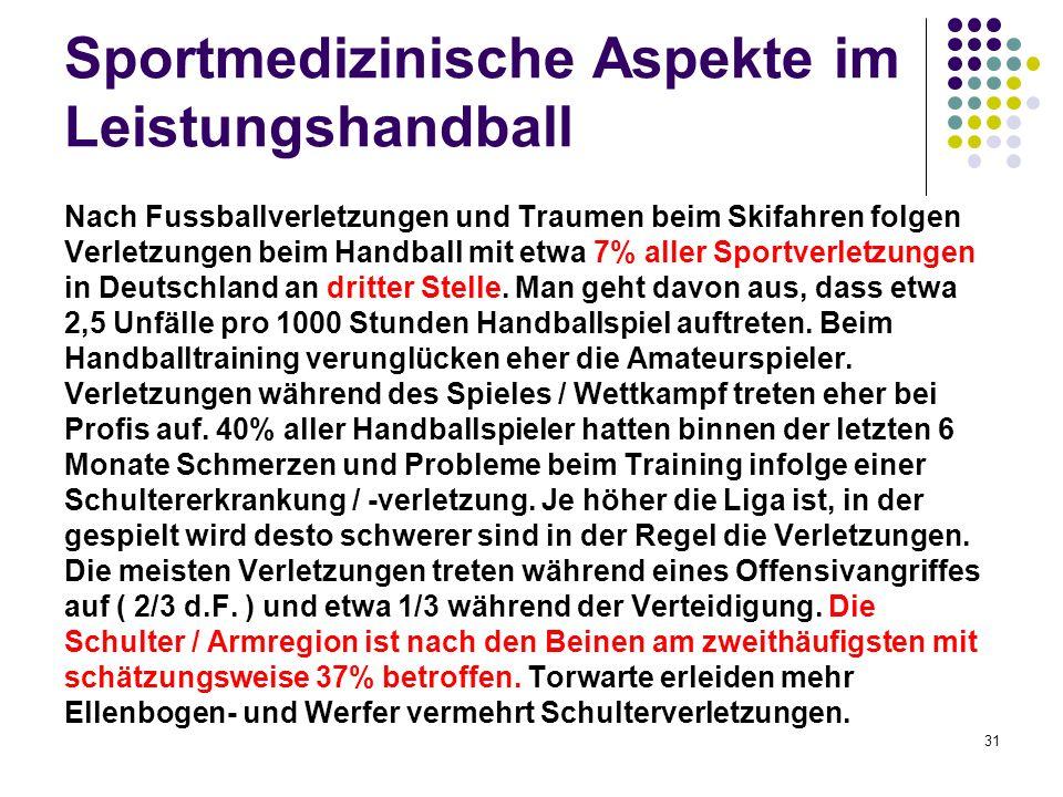 Sportmedizinische Aspekte im Leistungshandball
