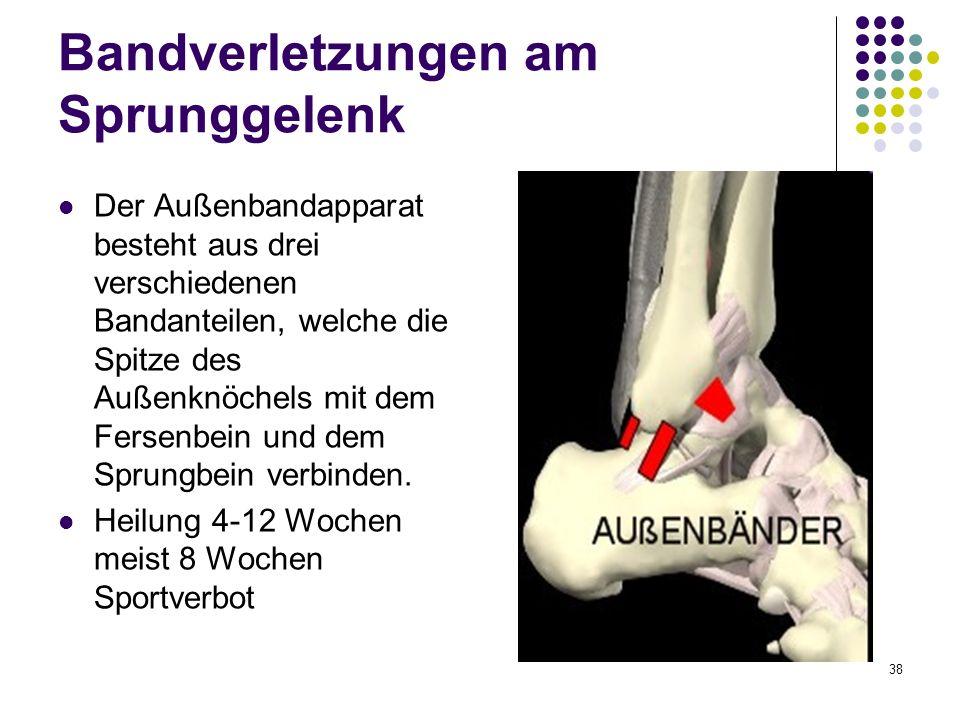 Bandverletzungen am Sprunggelenk