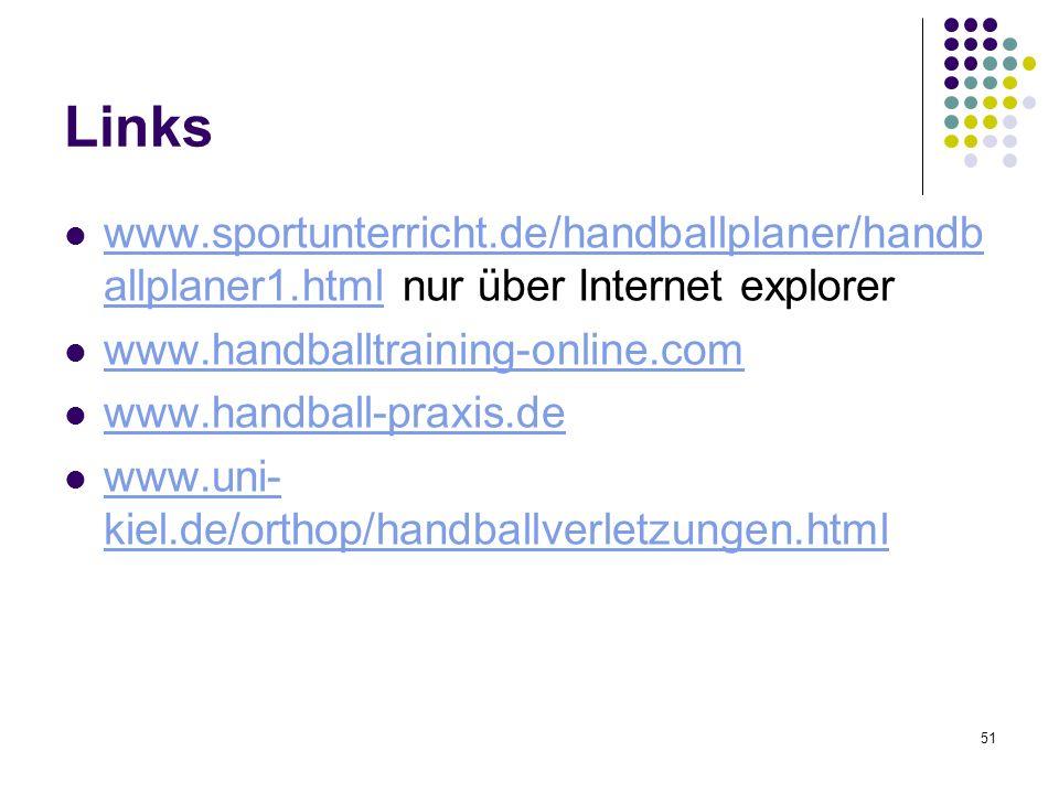 Links www.sportunterricht.de/handballplaner/handballplaner1.html nur über Internet explorer. www.handballtraining-online.com.