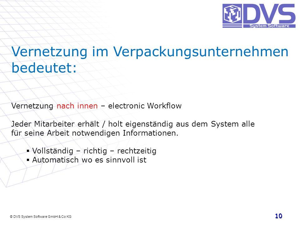 Vernetzung im Verpackungsunternehmen bedeutet:
