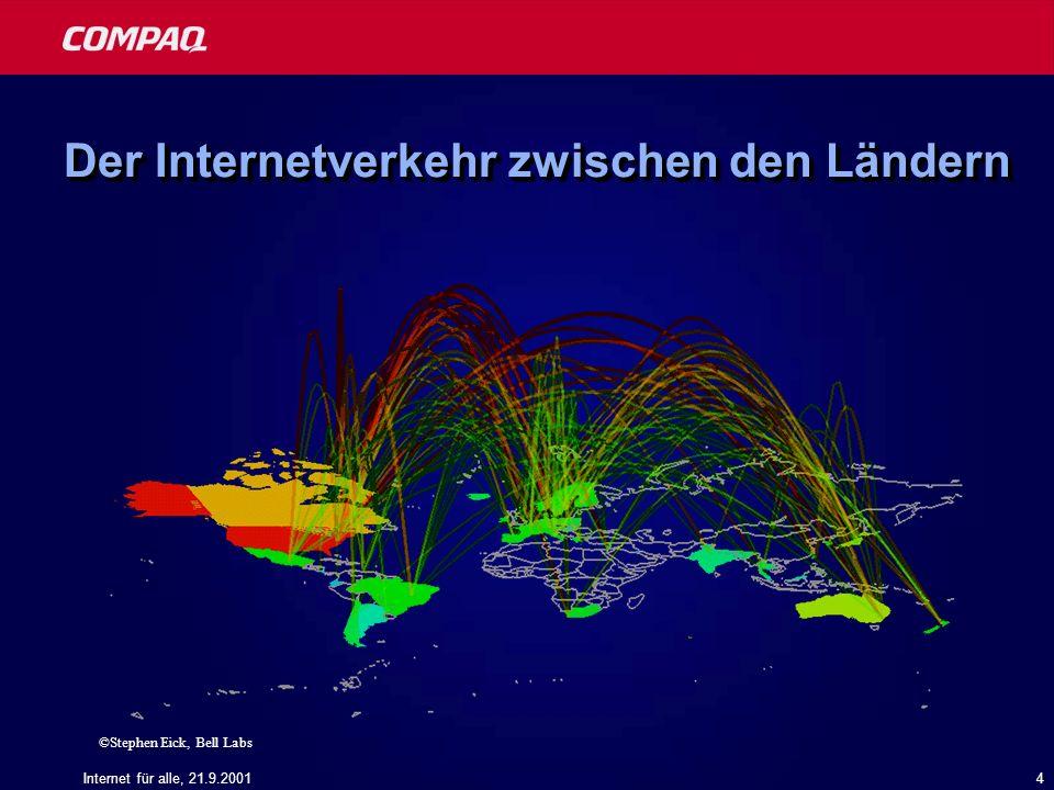 Der Internetverkehr zwischen den Ländern