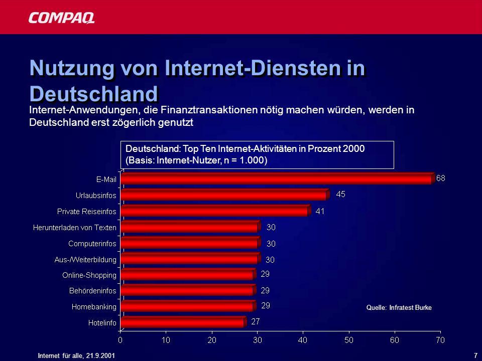 Nutzung von Internet-Diensten in Deutschland