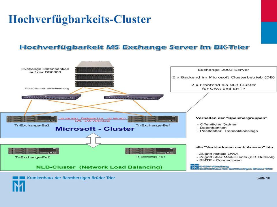 Hochverfügbarkeits-Cluster