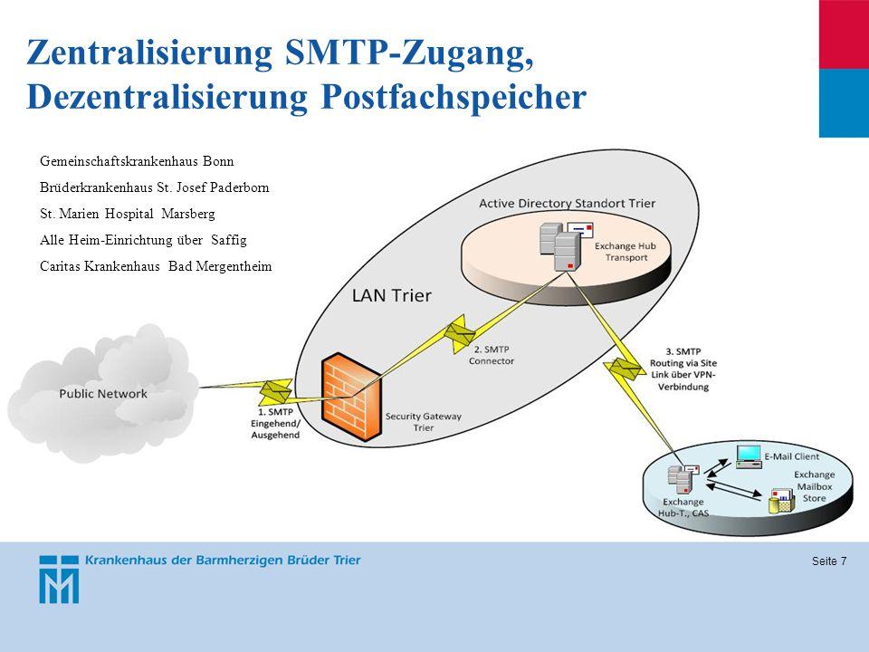 Zentralisierung SMTP-Zugang, Dezentralisierung Postfachspeicher