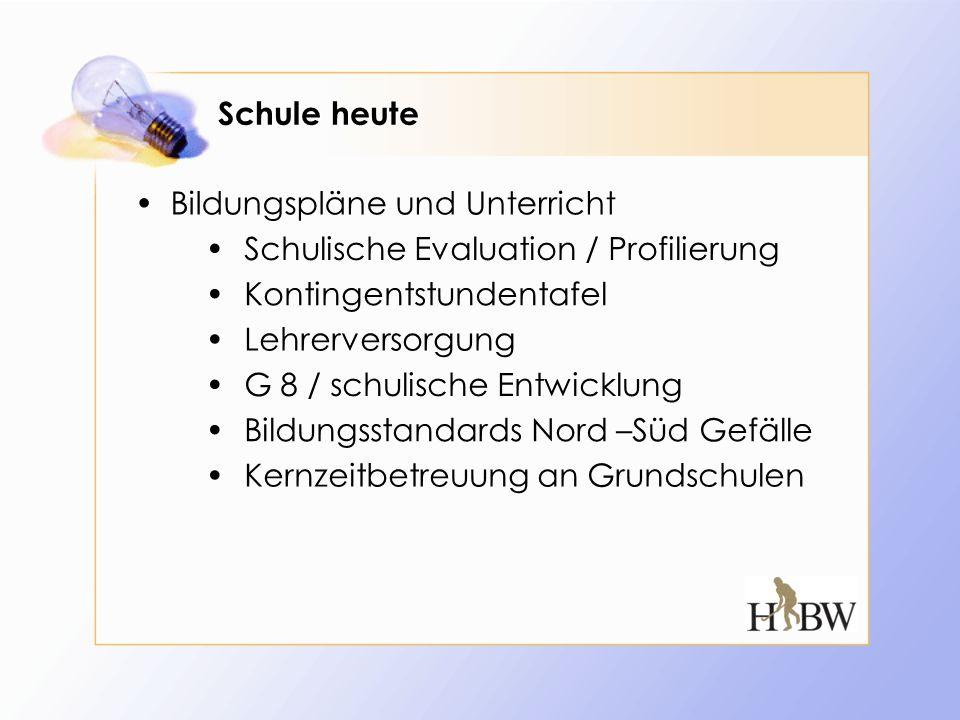 Schule heuteBildungspläne und Unterricht. Schulische Evaluation / Profilierung. Kontingentstundentafel.