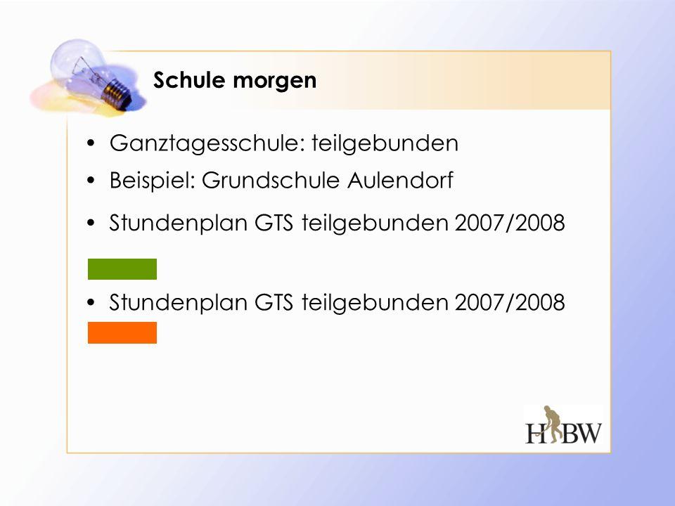 Schule morgen Ganztagesschule: teilgebunden. Beispiel: Grundschule Aulendorf. Stundenplan GTS teilgebunden 2007/2008.