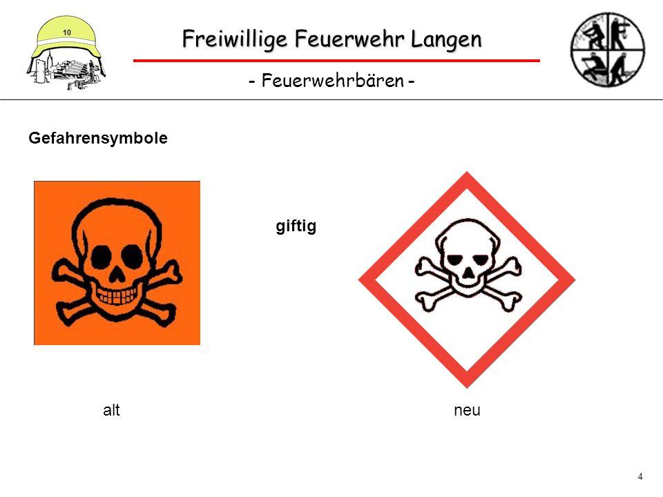 Gefahrensymbole giftig alt neu