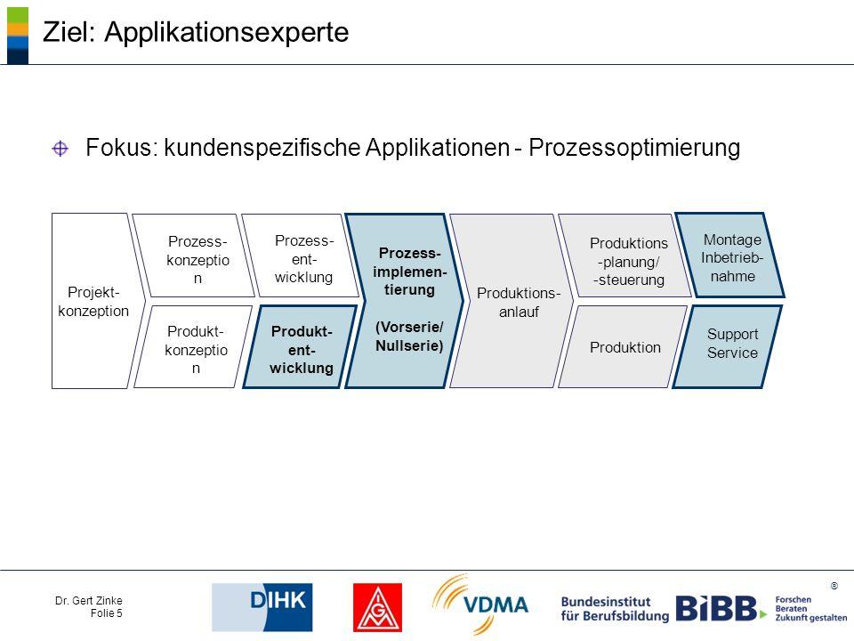 Ziel: Applikationsexperte