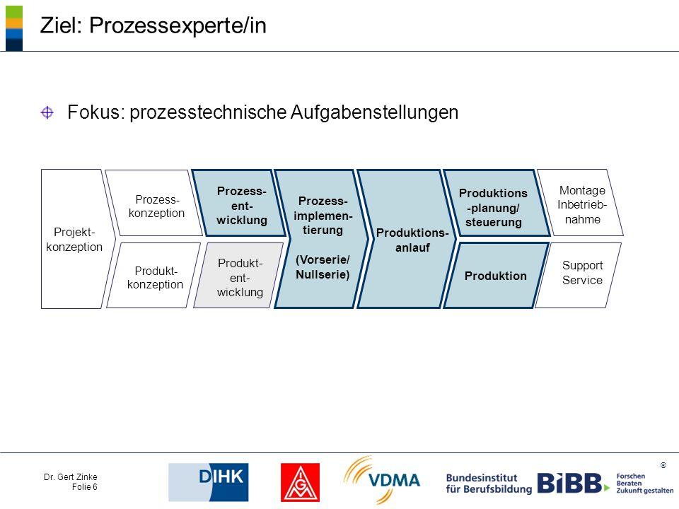 Ziel: Prozessexperte/in