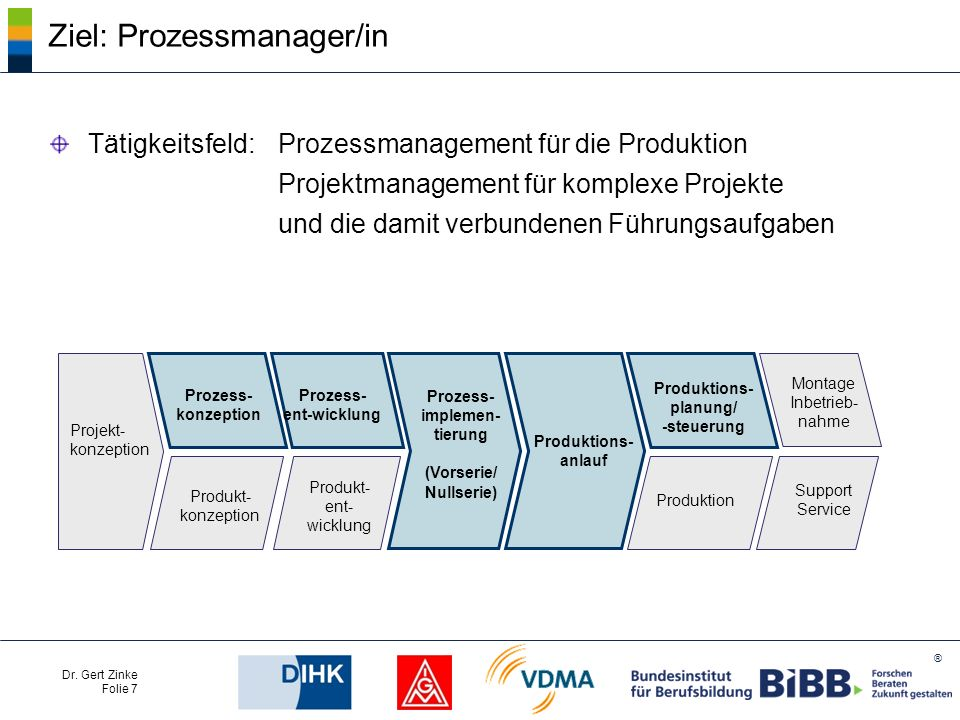 Ziel: Prozessmanager/in