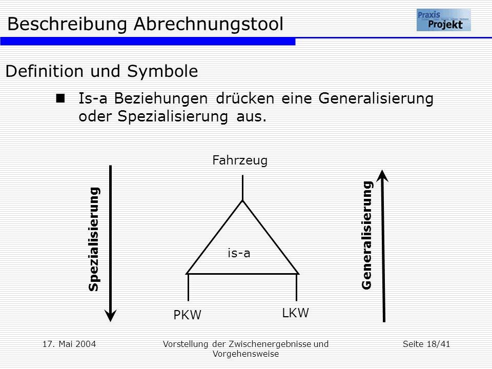Definition und Symbole