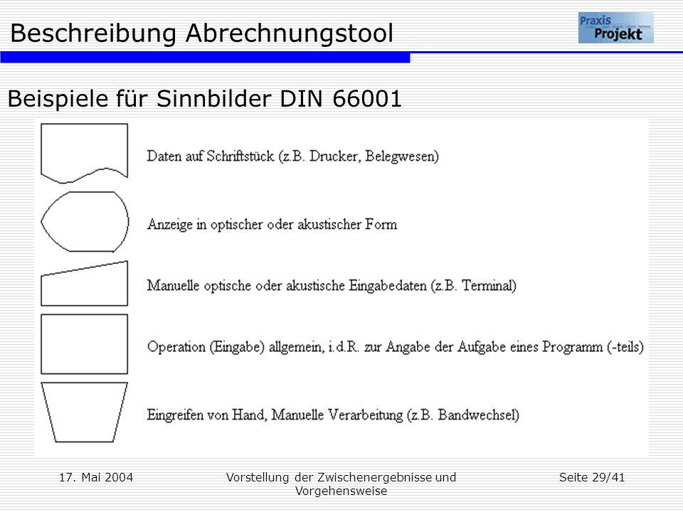 Beispiele für Sinnbilder DIN 66001