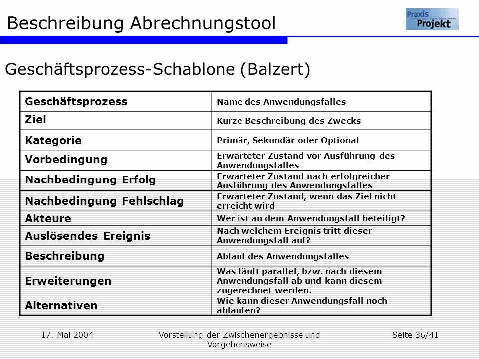 Geschäftsprozess-Schablone (Balzert)
