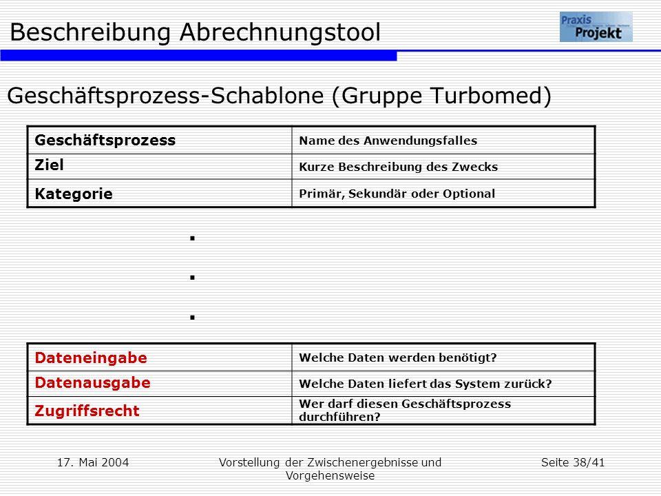 Geschäftsprozess-Schablone (Gruppe Turbomed)