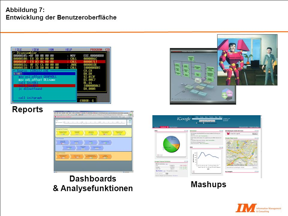 Dashboards & Analysefunktionen