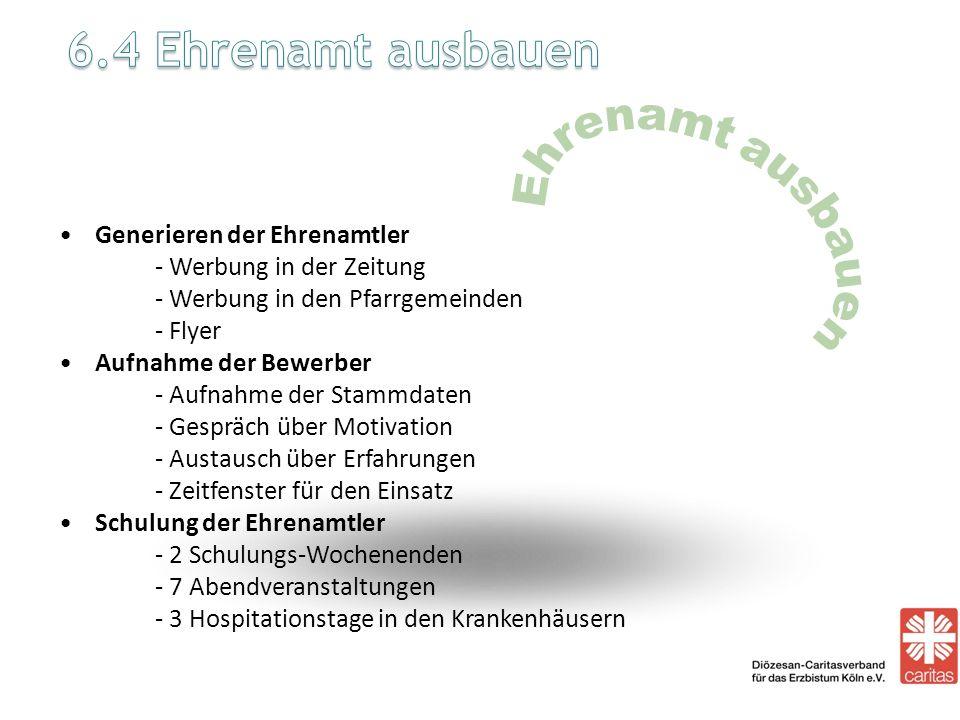 6.4 Ehrenamt ausbauenEhrenamt ausbauen. Generieren der Ehrenamtler - Werbung in der Zeitung - Werbung in den Pfarrgemeinden - Flyer.