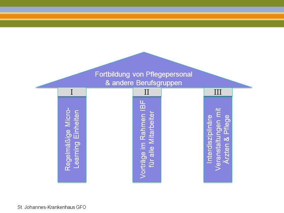 I II III Fortbildung von Pflegepersonal & andere Berufsgruppen