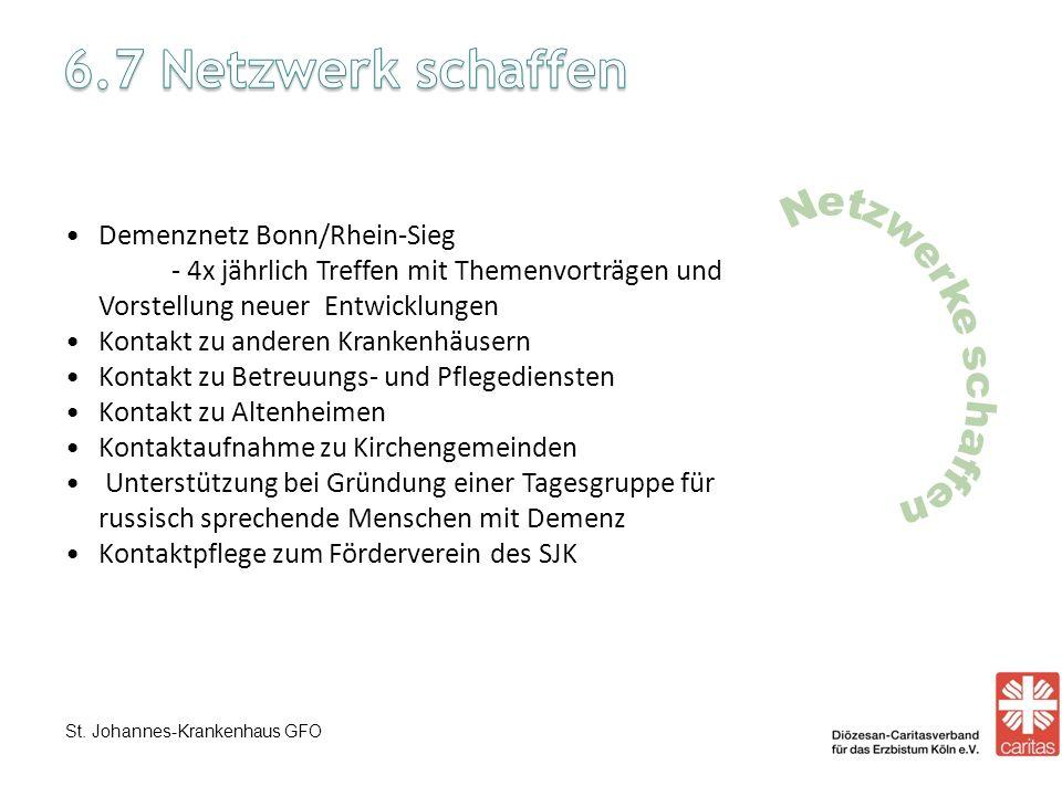 6.7 Netzwerk schaffenDemenznetz Bonn/Rhein-Sieg - 4x jährlich Treffen mit Themenvorträgen und Vorstellung neuer Entwicklungen.
