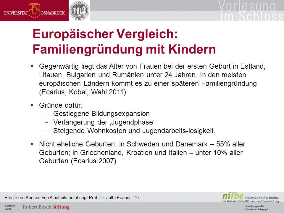 Europäischer Vergleich: Familiengründung mit Kindern