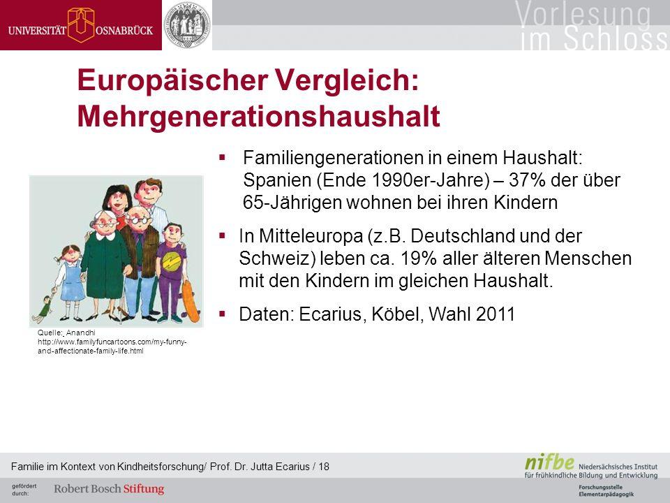 Europäischer Vergleich: Mehrgenerationshaushalt