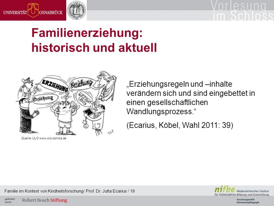Familienerziehung: historisch und aktuell