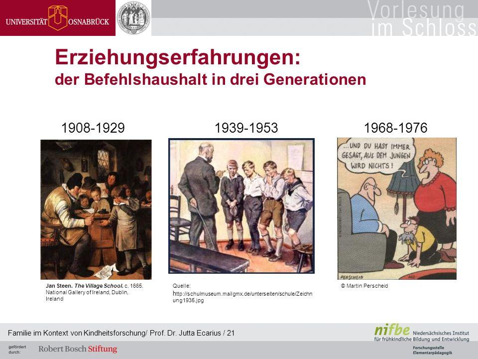 Erziehungserfahrungen: der Befehlshaushalt in drei Generationen