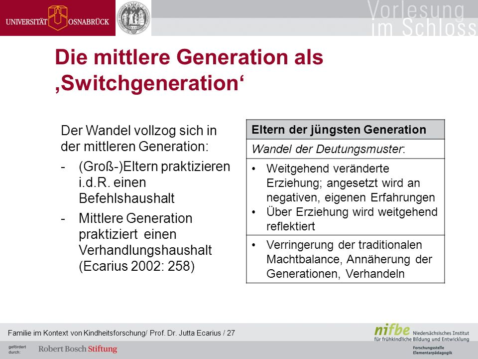 Die mittlere Generation als 'Switchgeneration'