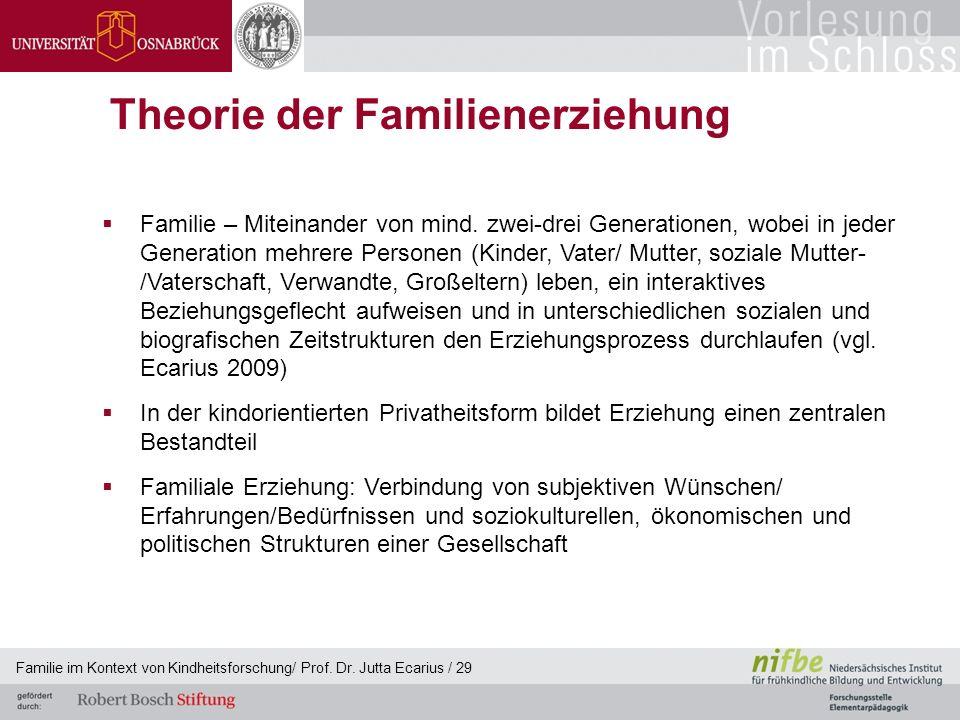 Theorie der Familienerziehung
