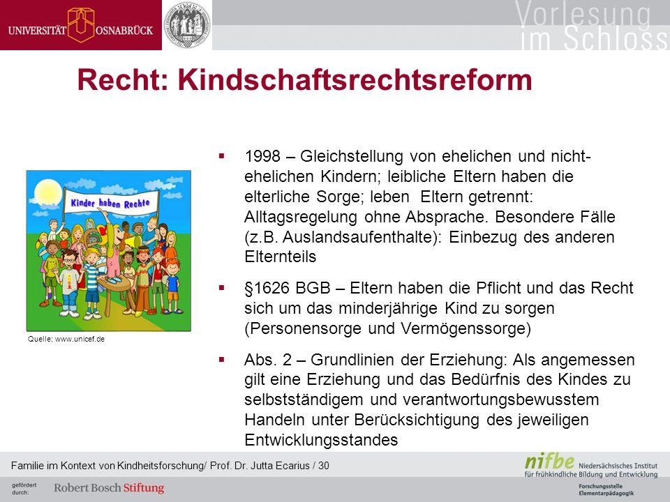 Recht: Kindschaftsrechtsreform