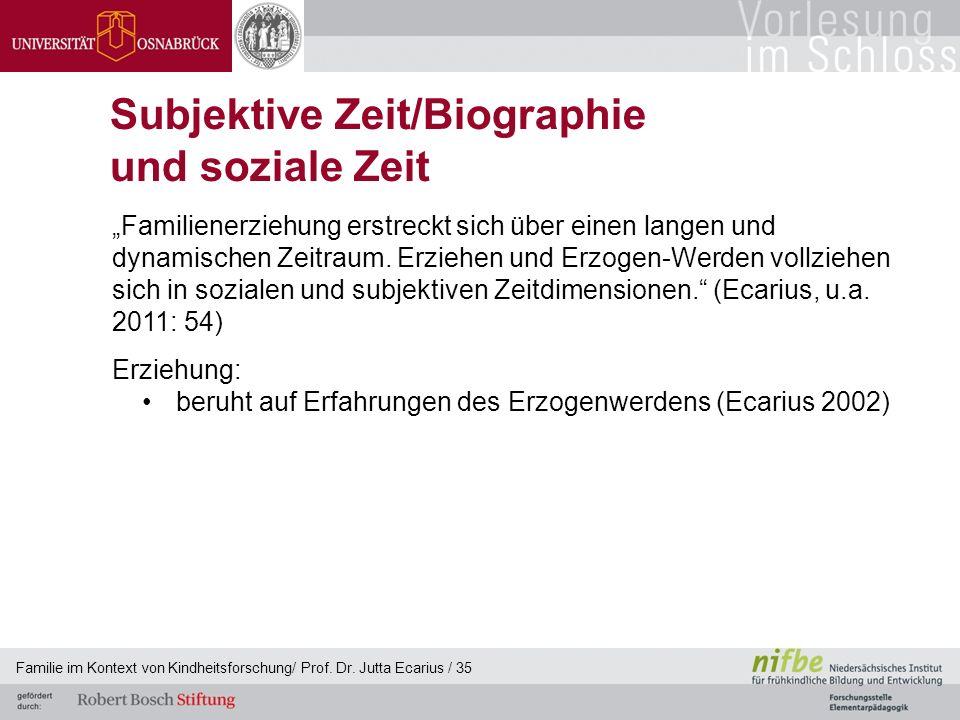 Subjektive Zeit/Biographie und soziale Zeit