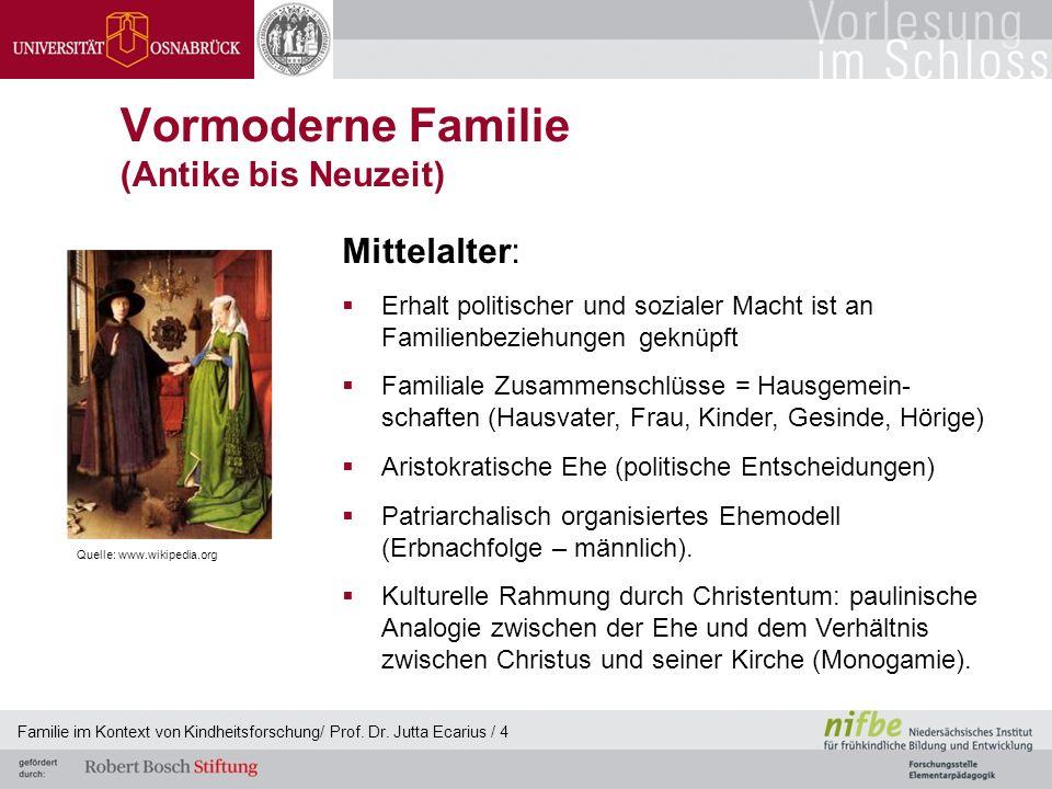 Vormoderne Familie (Antike bis Neuzeit)