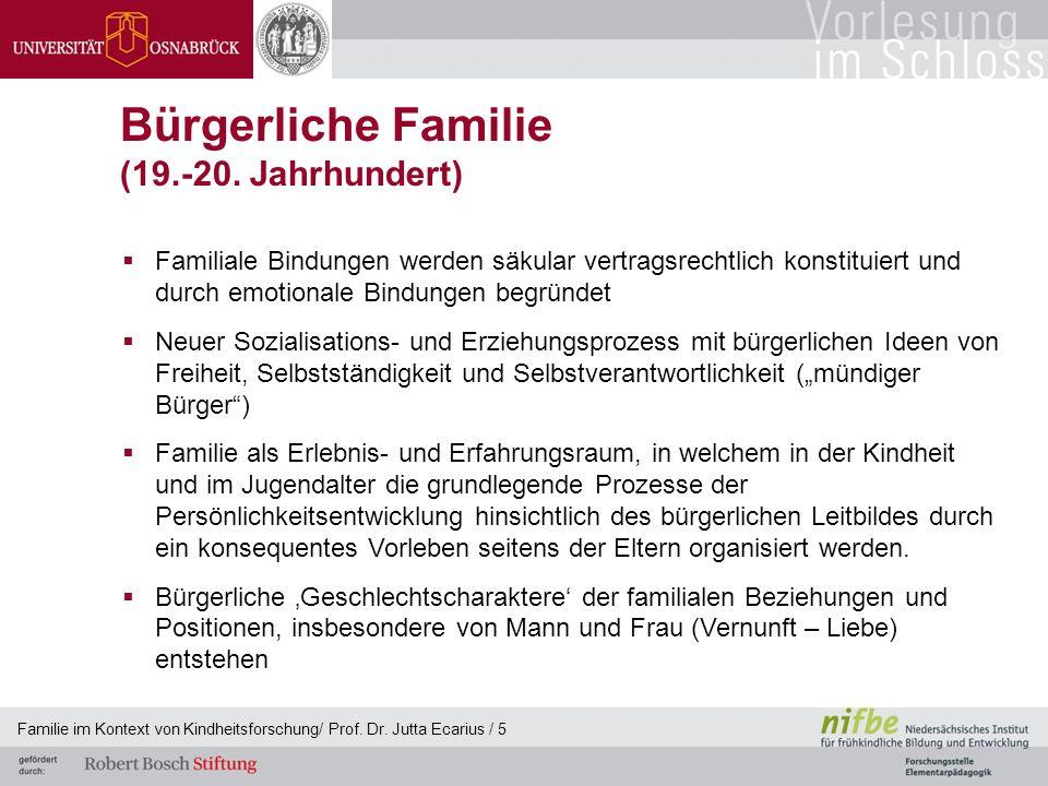Bürgerliche Familie (19.-20. Jahrhundert)