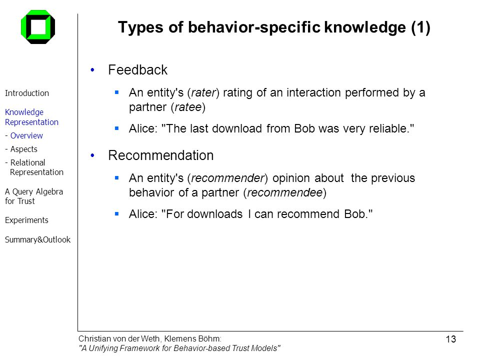 Types of behavior-specific knowledge (1)