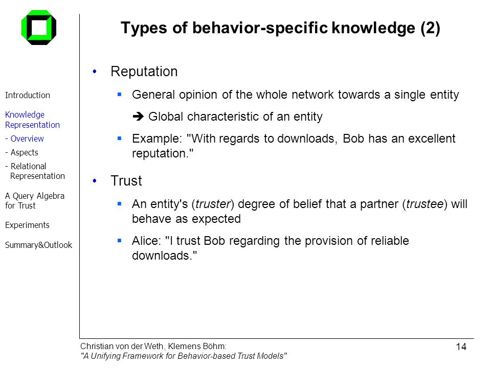 Types of behavior-specific knowledge (2)
