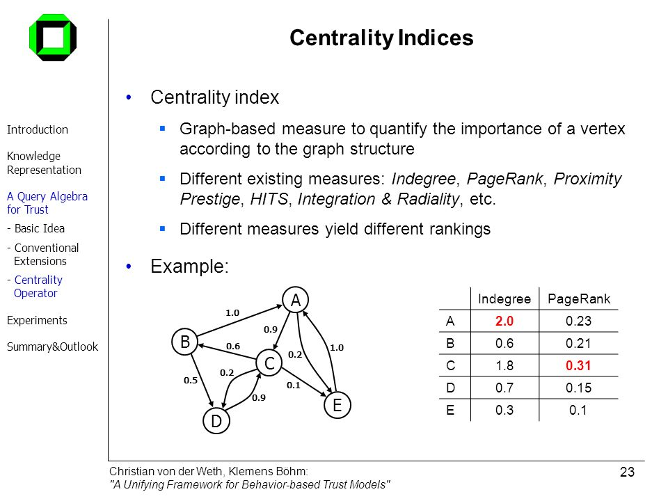 Centrality Indices Centrality index Example: