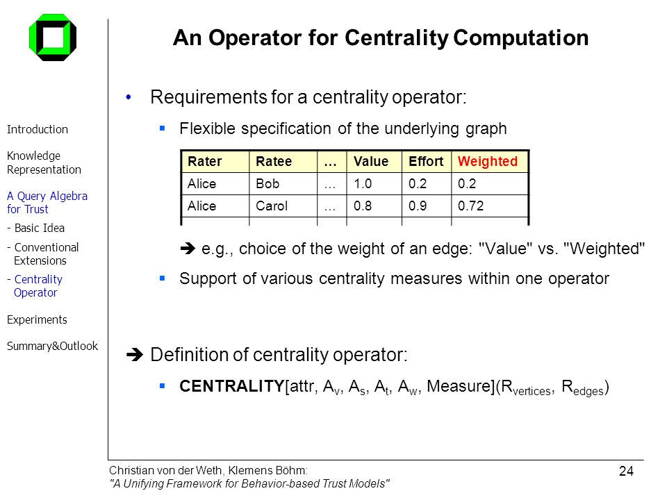 An Operator for Centrality Computation