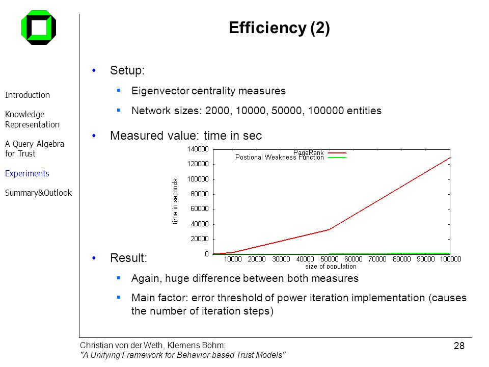 Efficiency (2) Setup: Measured value: time in sec Result: