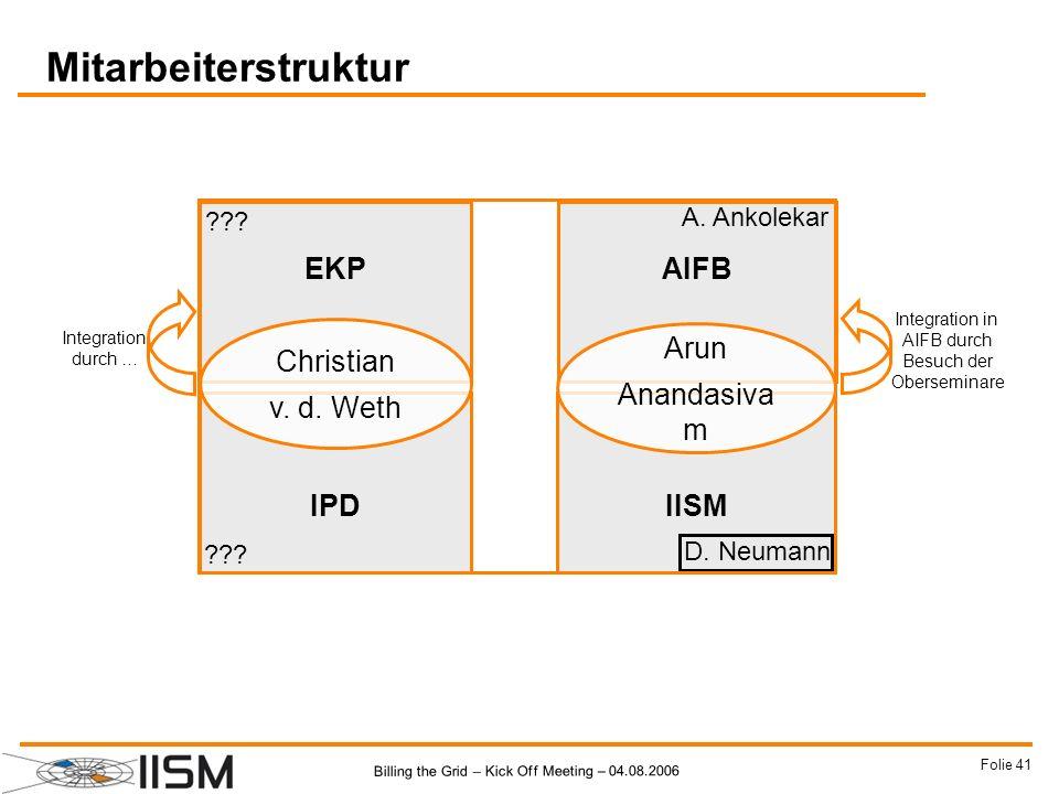 Mitarbeiterstruktur EKP AIFB Christian v. d. Weth Arun Anandasivam IPD