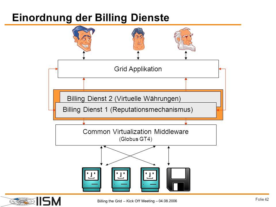 Einordnung der Billing Dienste