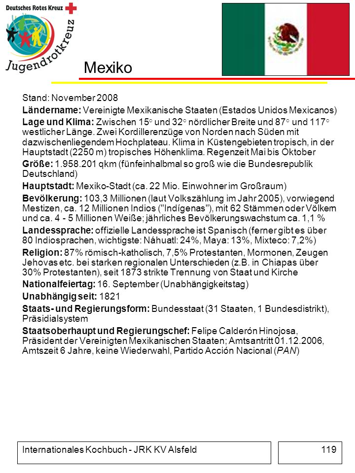 Mexiko Stand: November 2008