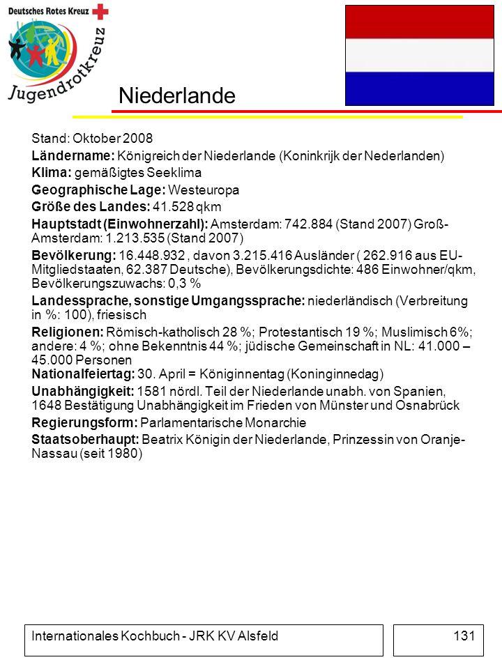 Niederlande Stand: Oktober 2008