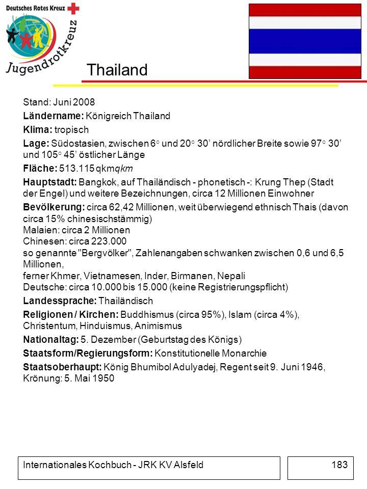 Thailand Stand: Juni 2008 Ländername: Königreich Thailand