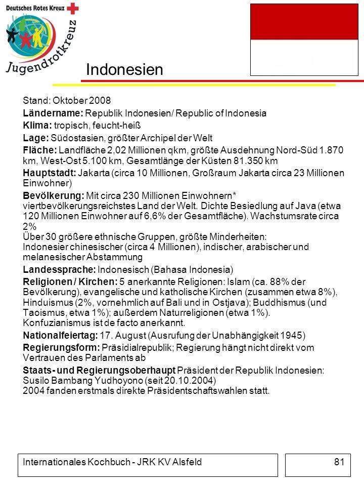 Indonesien Stand: Oktober 2008