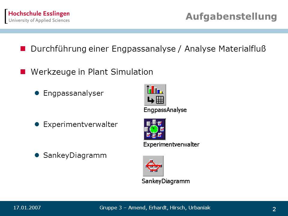 Aufgabenstellung Durchführung einer Engpassanalyse / Analyse Materialfluß. Werkzeuge in Plant Simulation.