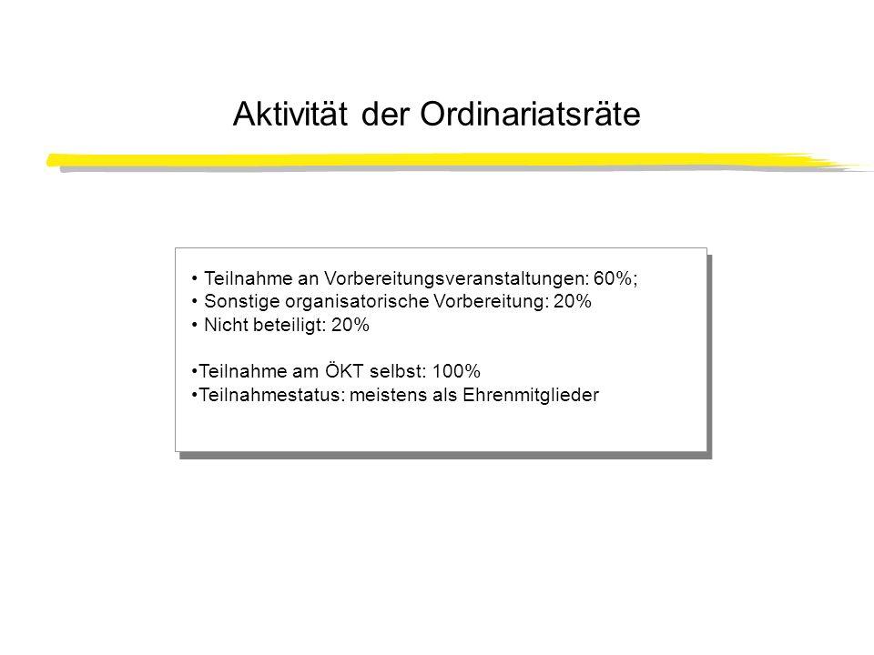 Aktivität der Ordinariatsräte