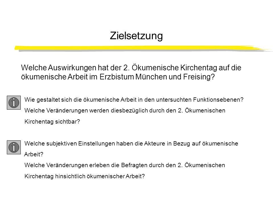 Zielsetzung Welche Auswirkungen hat der 2. Ökumenische Kirchentag auf die ökumenische Arbeit im Erzbistum München und Freising