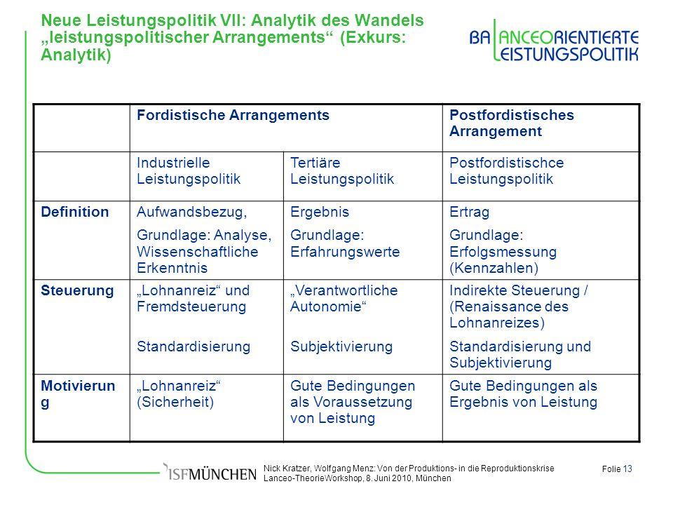 """Neue Leistungspolitik VII: Analytik des Wandels """"leistungspolitischer Arrangements (Exkurs: Analytik)"""