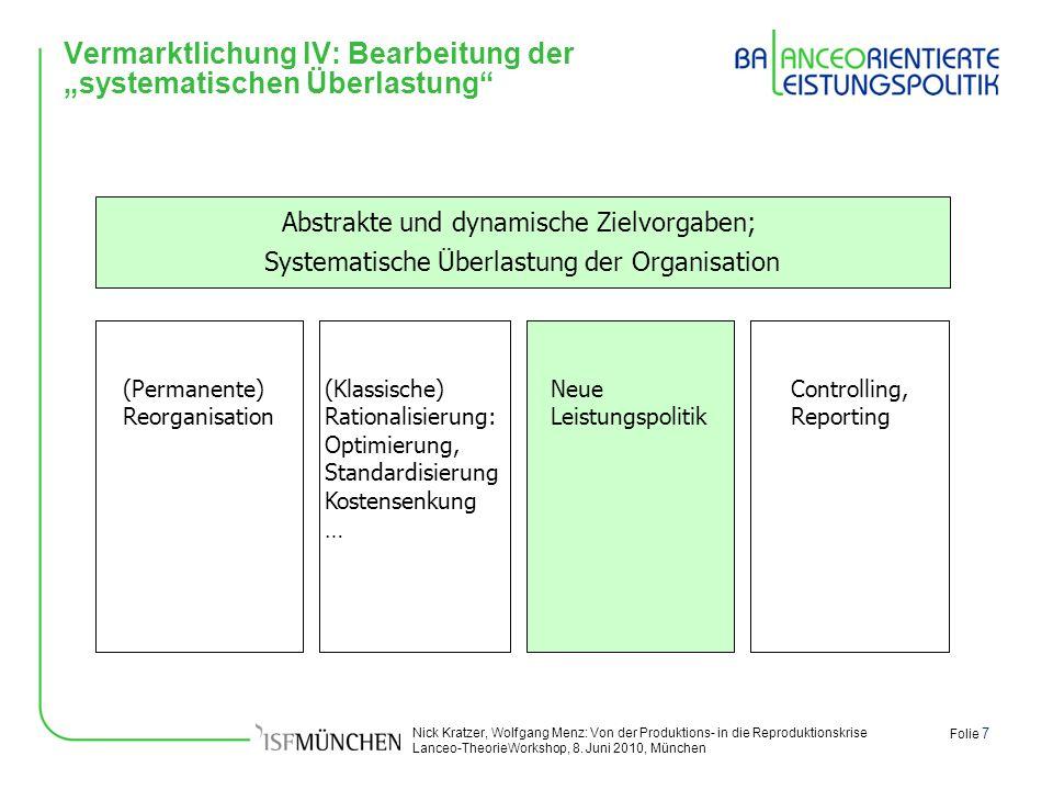 """Vermarktlichung IV: Bearbeitung der """"systematischen Überlastung"""