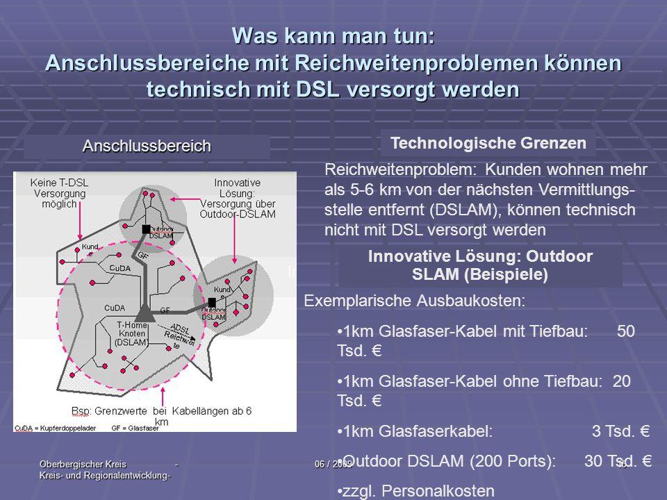 Technologische Grenzen Innovative Lösung: Outdoor SLAM (Beispiele)