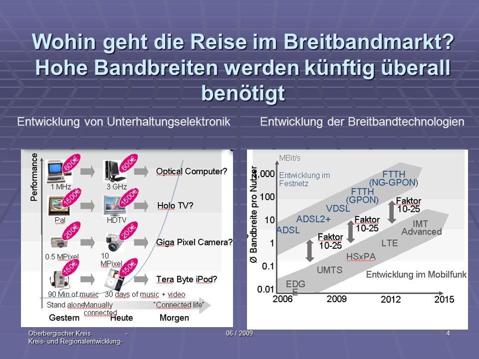 Wohin geht die Reise im Breitbandmarkt